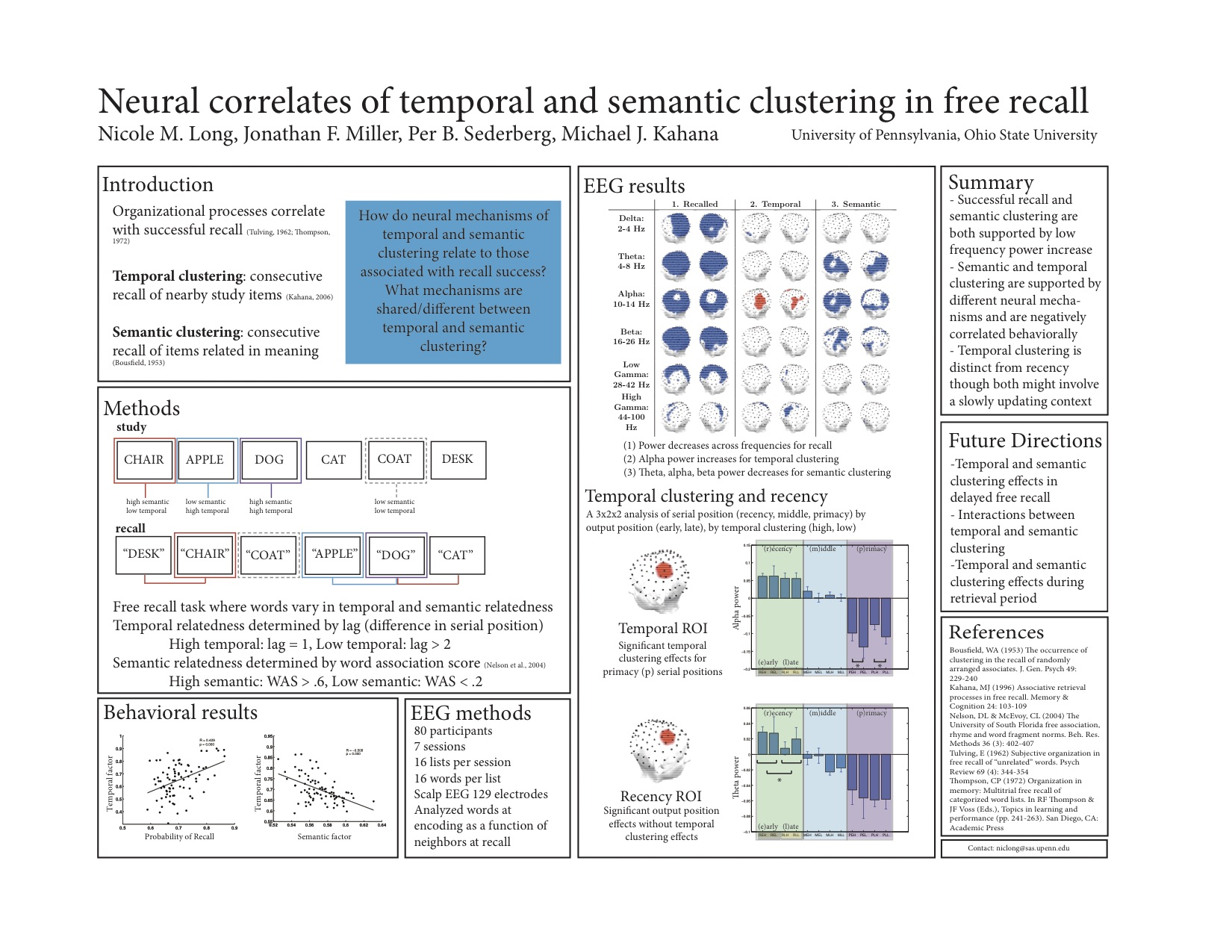 Neural correlates of temporal and semantic clustering in free recall