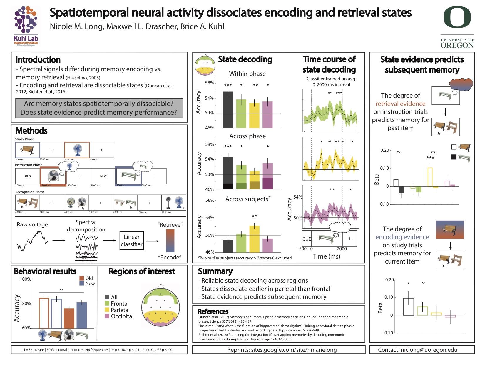 Spatiotemporal neural activity dissociates encoding and retrieval states
