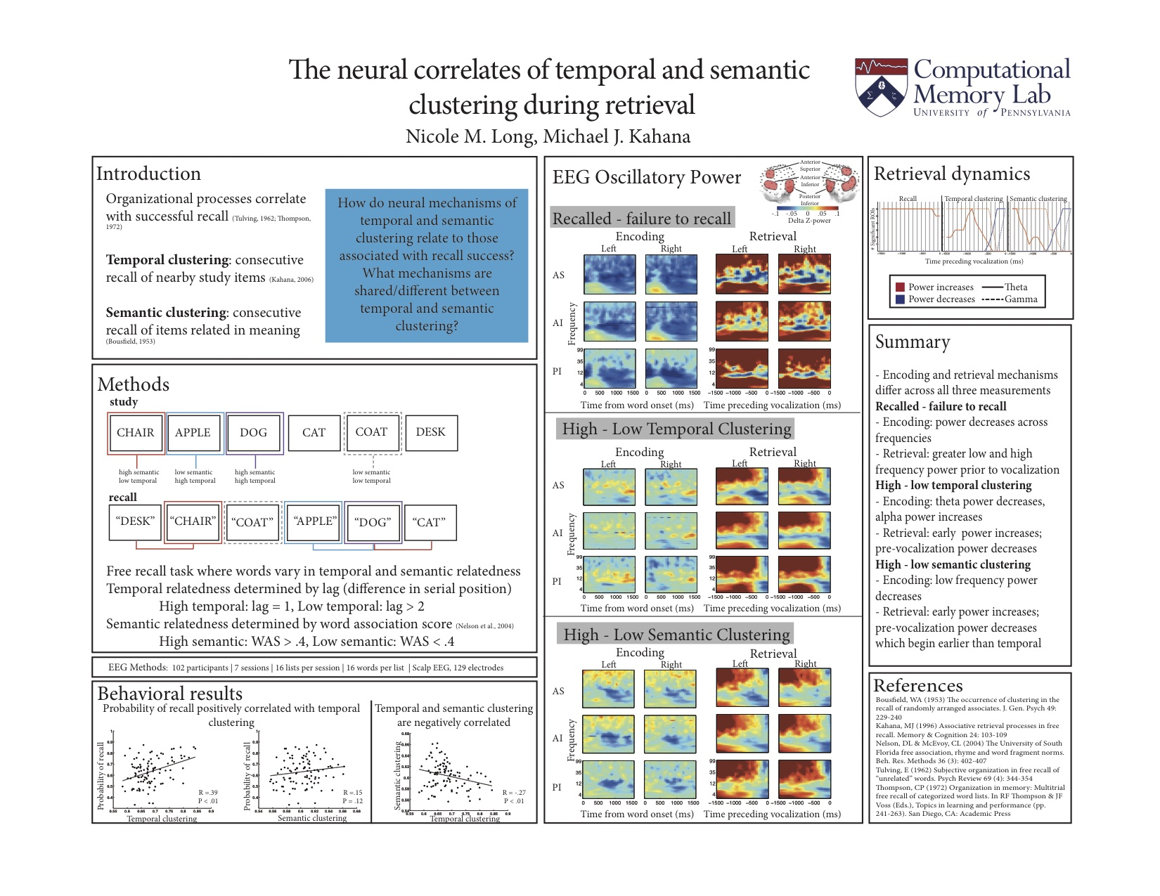 The neural correlates of temporal and semantic clustering during retrieval