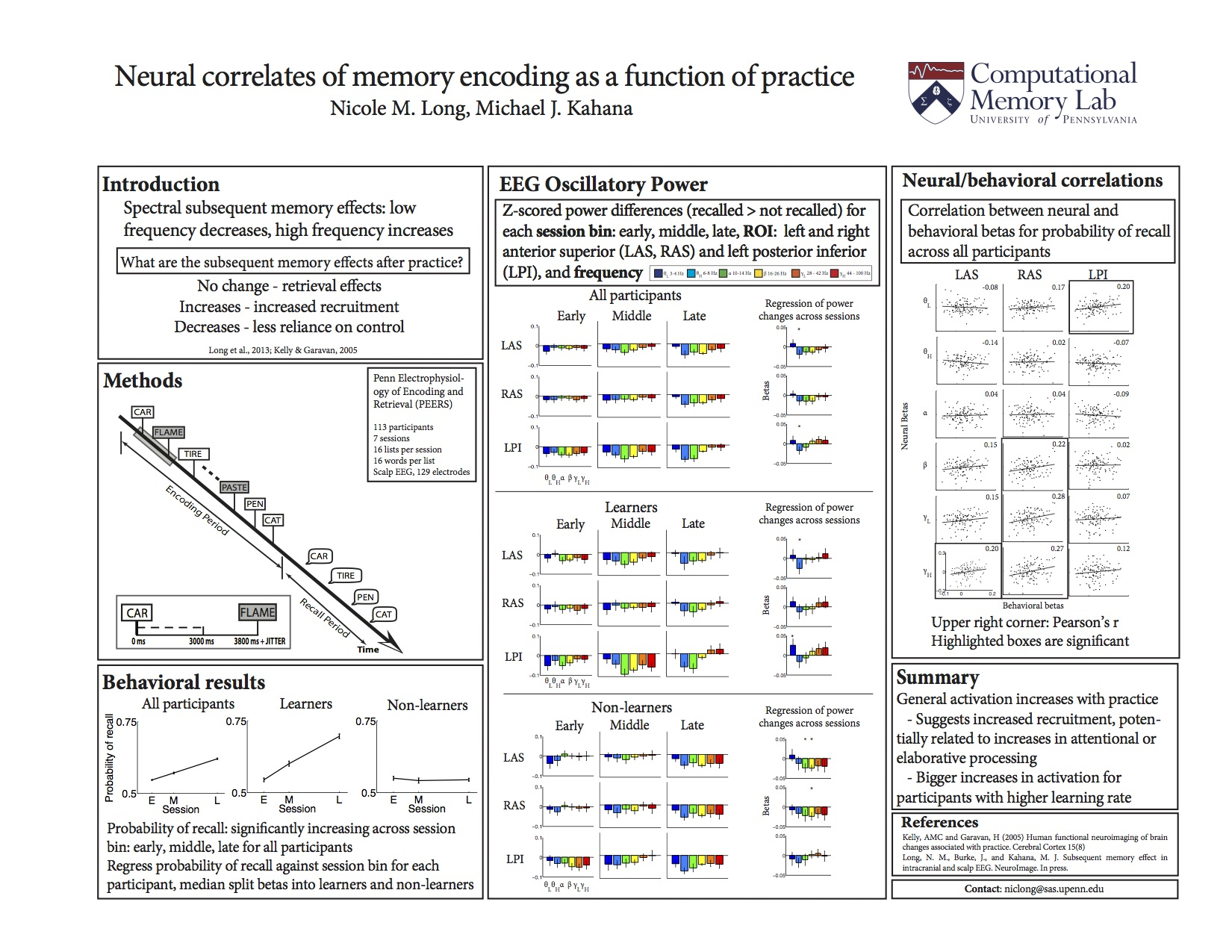 Neural correlates of memory encoding as a function of practice