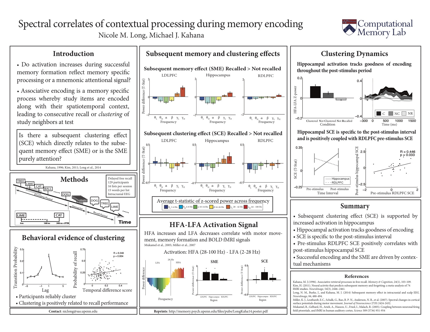 Spectral correlates of contextual processing during memory encoding