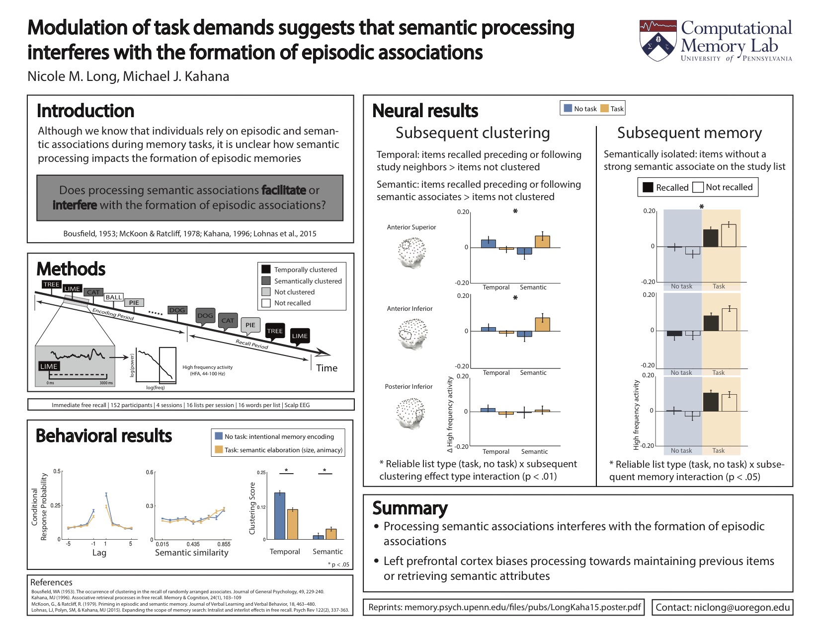 Modulation of task demands suggests that semantic processing interferes with the formation of episodic association