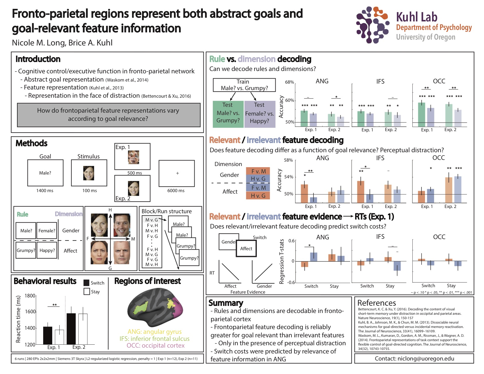 Fronto-parietal regions represent both abstract goals and goal-relevant feature information