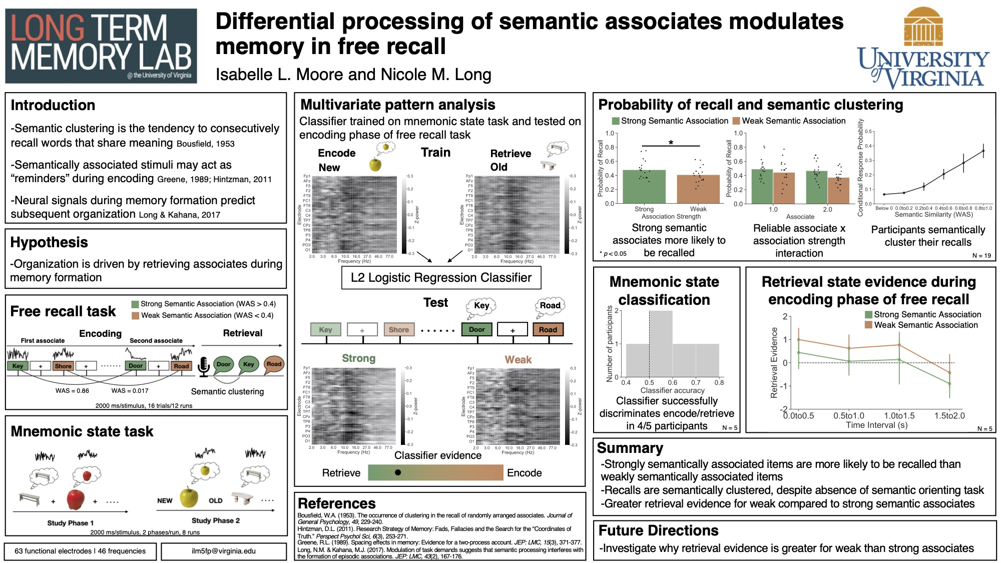Differential processing of semantic associates modulates memory in free recall