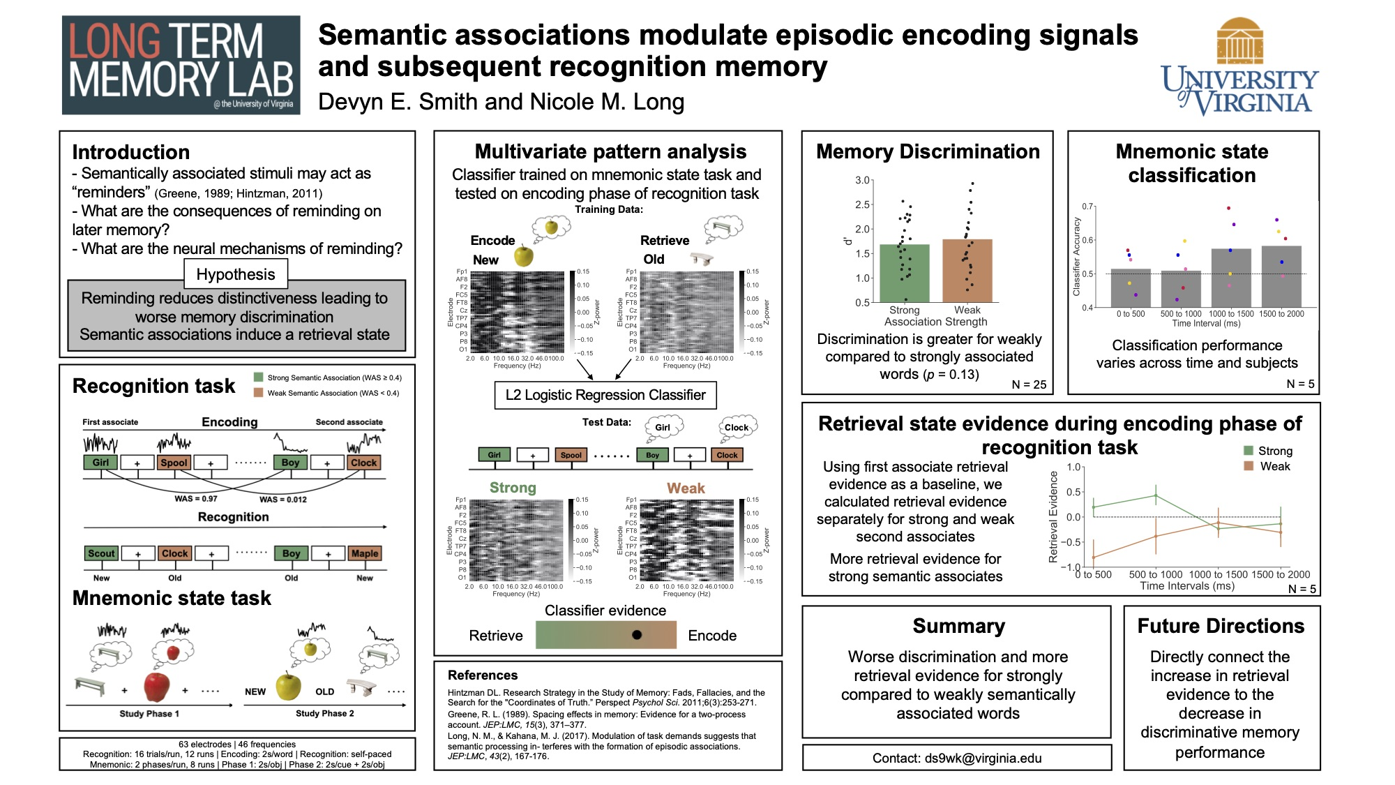 Semantic associations modulate episodic encoding signals and subsequent recognition memory
